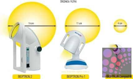 High quality beauty device Dubai